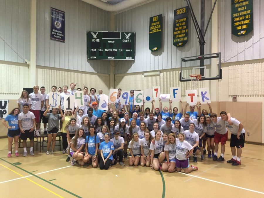 MONEY+FTK%3A+Executive+dancers+proudly+display+the+money+raised+after+hours+of+non-stop+dancing.+SDDM+raised+over+%2414%2C000+for+Riley+Children%E2%80%99s+Hospital.+%0A%0A