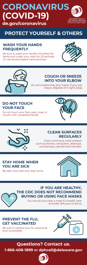 HEALTHY HABITS: As the world continues to power through the unprecedented time that is currently taking place, this graphic presents some helpful tips to follow to prevent the spread of disease. For more information and updates on the coronavirus, visit cdc.gov/coronavirus/2019-ncov